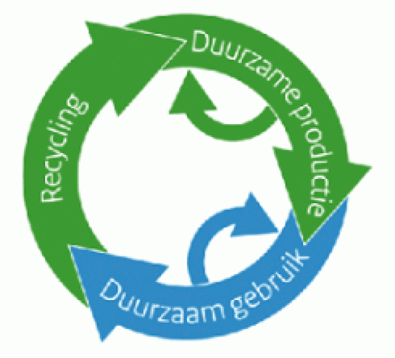 circulaire_economie